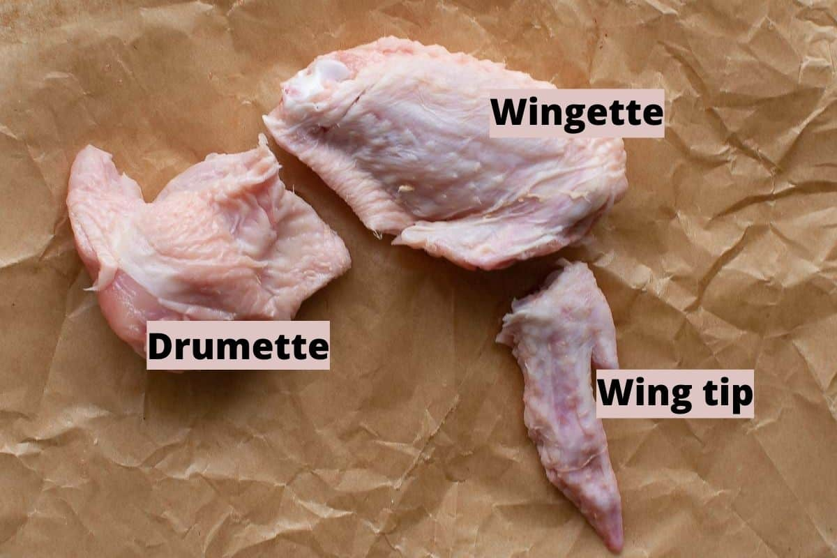 Chicken separated into wingette, drumette and wing tip.